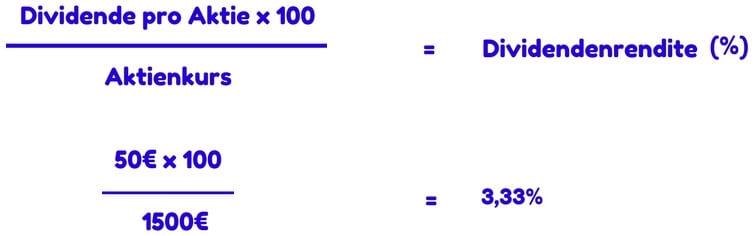 Dividendenrendite Berechnung